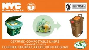 NYC Organics Collection Program